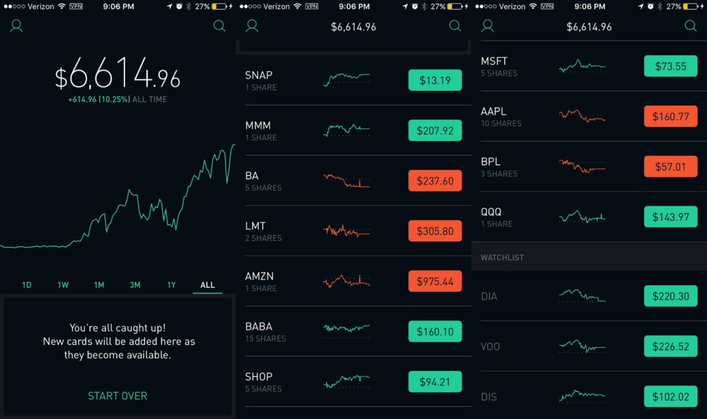 robinhood a simple platform to begin your investing