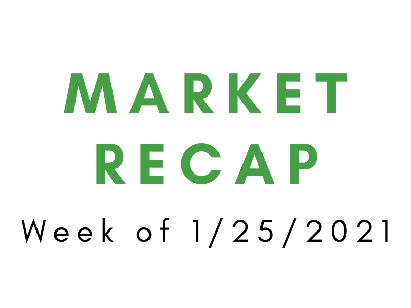 Week of 1/25/2021 Recap