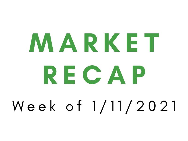 Week of 1/11/2021 Market Recap