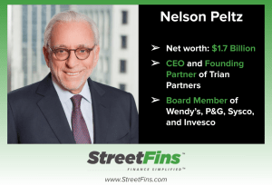 Nelson Peltz on His Career and Activist Investing