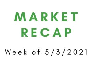Week of 5/3/2021 Market Recap