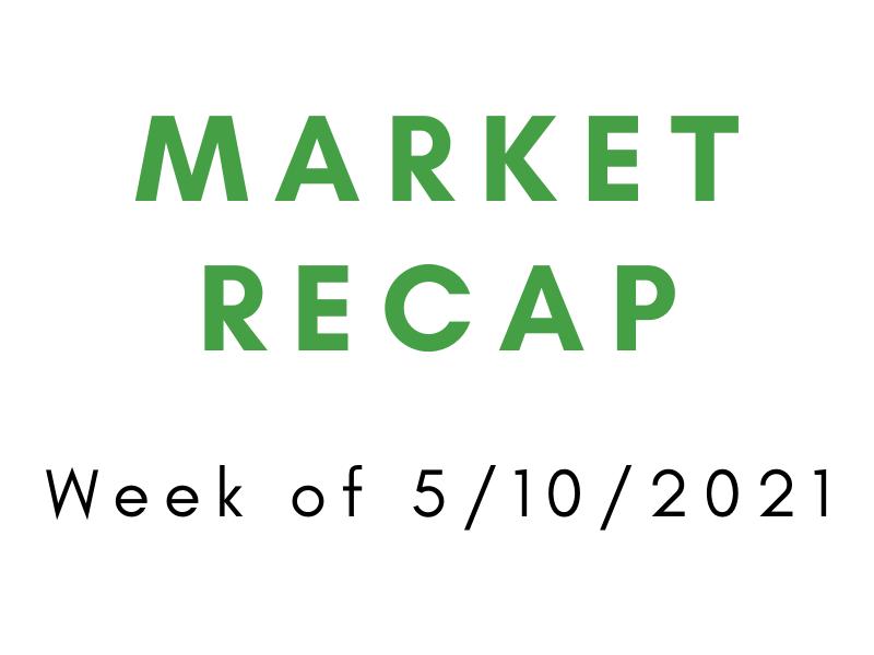 Week of 5/10/2021 Market Recap