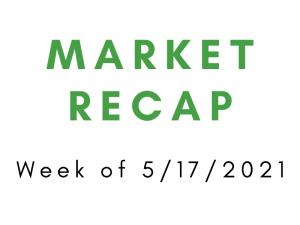 Week of 5/17/2021 Market Recap