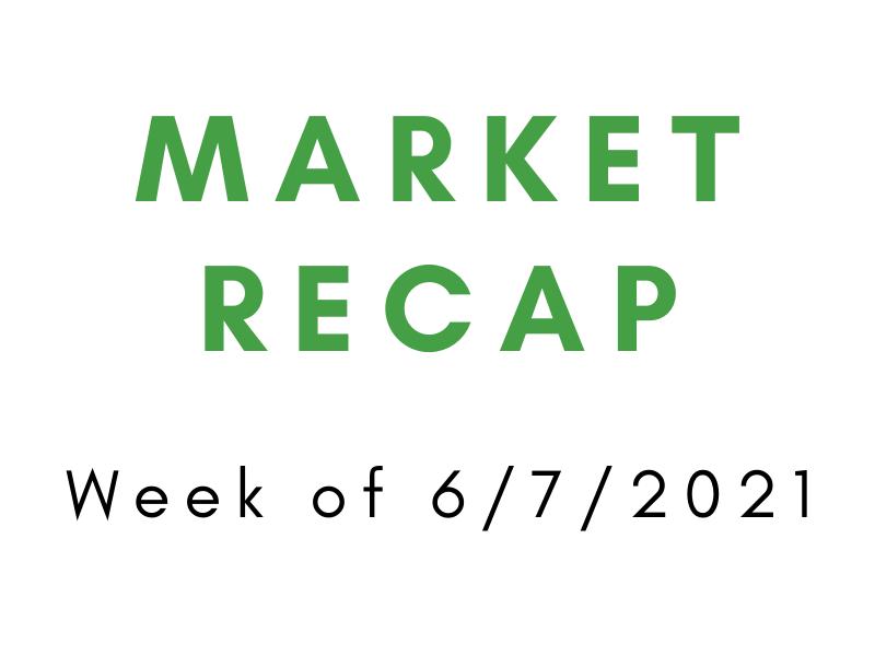 Week of 6/7/2021 Market Recap