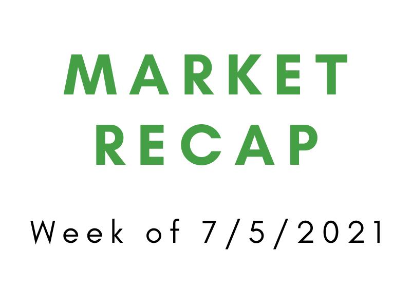 Week of 7/5/2021 Market Recap