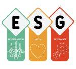 Intro to ESG