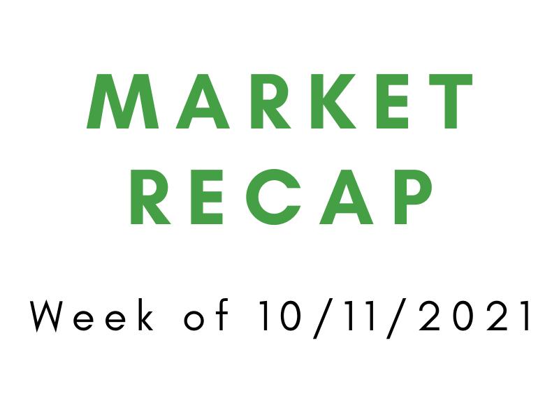 Week of 10/11/2021 Market Recap